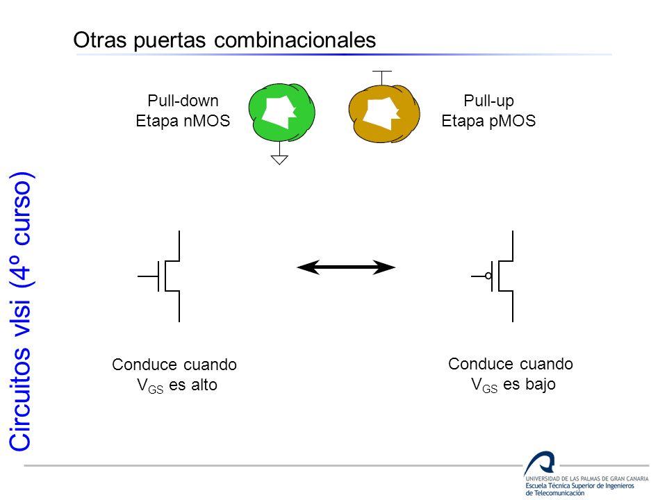 Circuitos vlsi (4º curso) Otras puertas combinacionales Pull-down Etapa nMOS Pull-up Etapa pMOS Conduce cuando V GS es alto Conduce cuando V GS es baj
