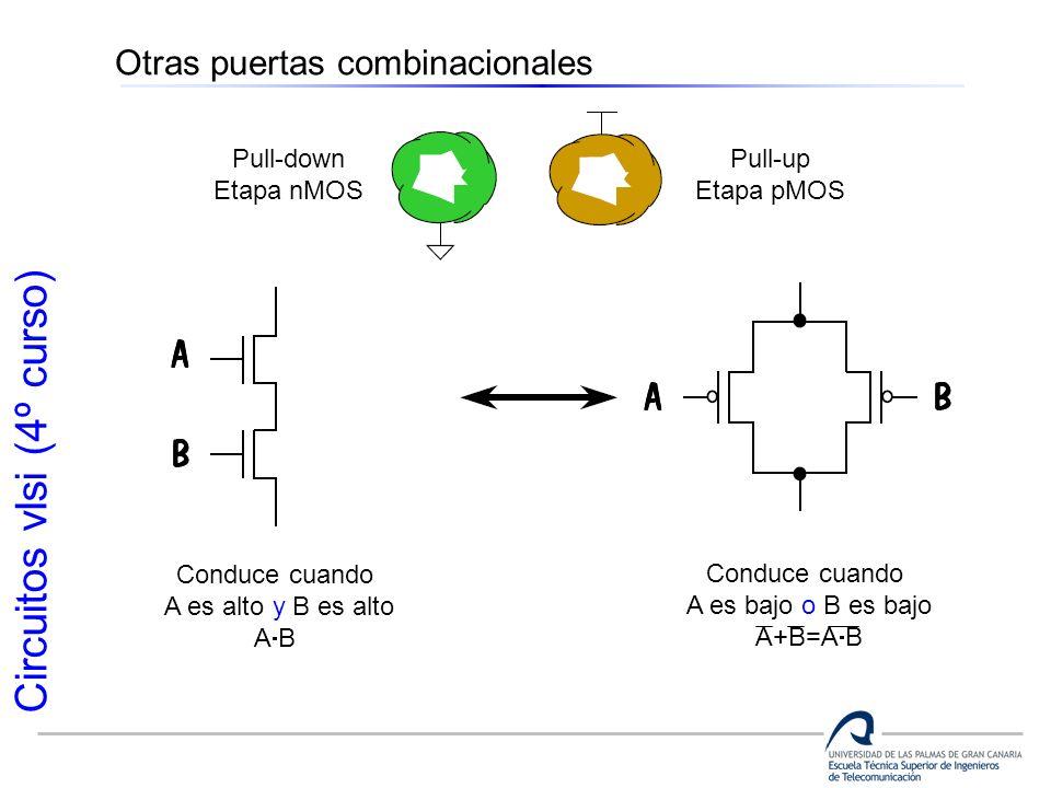 Circuitos vlsi (4º curso) Otras puertas combinacionales Pull-down Etapa nMOS Pull-up Etapa pMOS Conduce cuando A es alto y B es alto A B Conduce cuand