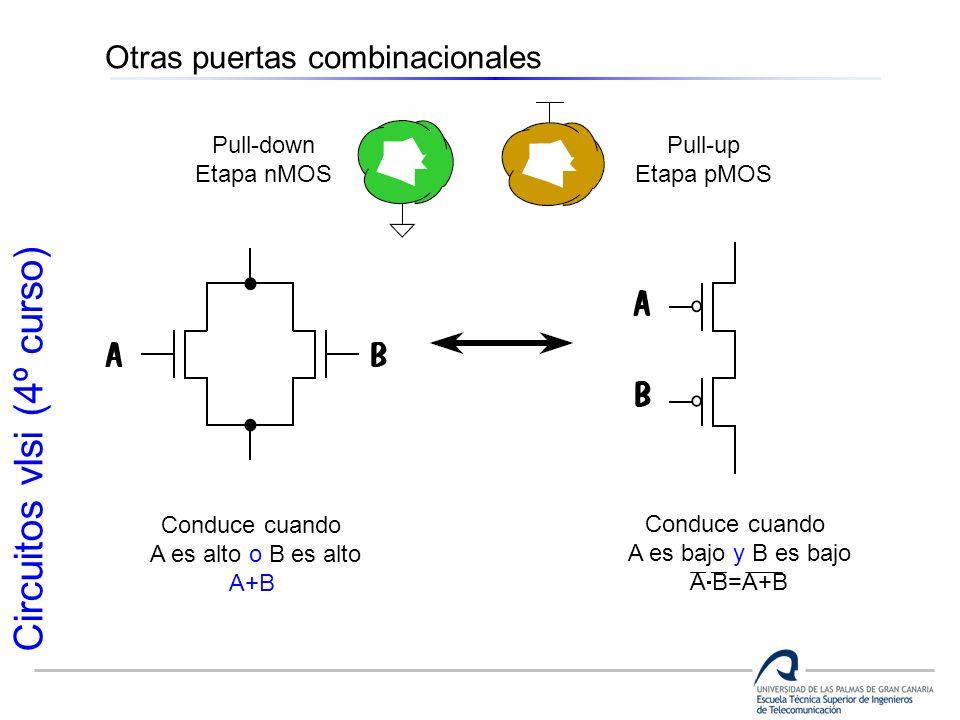Circuitos vlsi (4º curso) Otras puertas combinacionales Pull-down Etapa nMOS Pull-up Etapa pMOS Conduce cuando A es alto o B es alto A+B Conduce cuand
