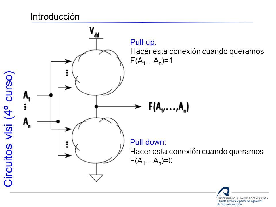 Circuitos vlsi (4º curso) Introducción Pull-up: Hacer esta conexión cuando queramos F(A 1 …A n )=1 Pull-down: Hacer esta conexión cuando queramos F(A