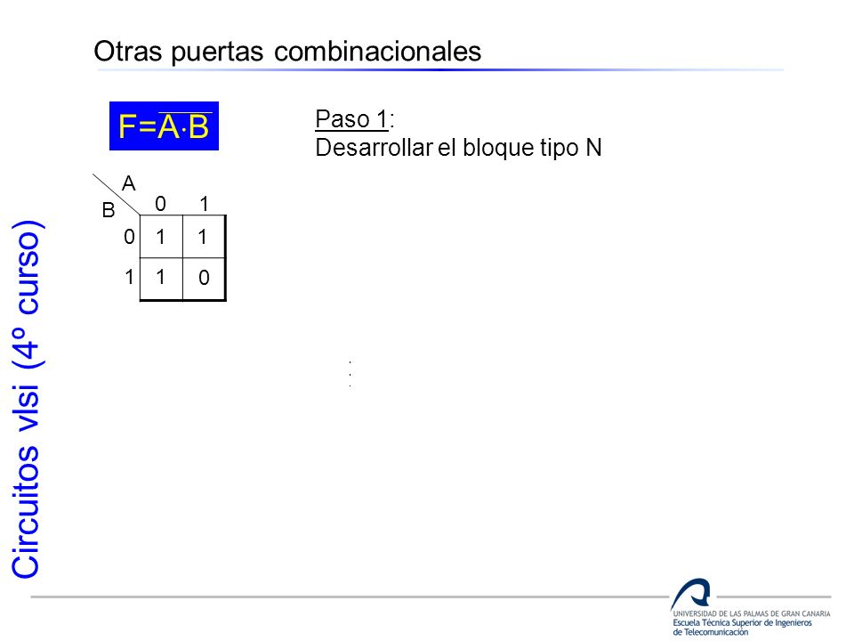 Circuitos vlsi (4º curso) Otras puertas combinacionales F=A B A B 0 1 0 1 11 1 0 Paso 1: Desarrollar el bloque tipo N