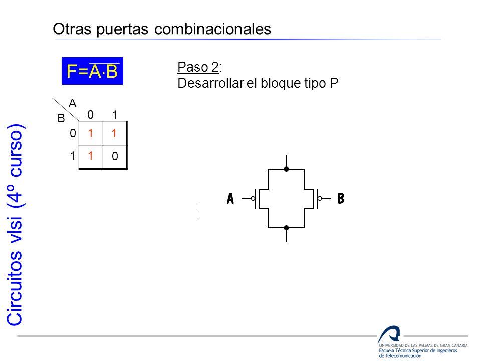 Circuitos vlsi (4º curso) Otras puertas combinacionales F=A B A B 0 1 0 1 11 1 0 Paso 2: Desarrollar el bloque tipo P