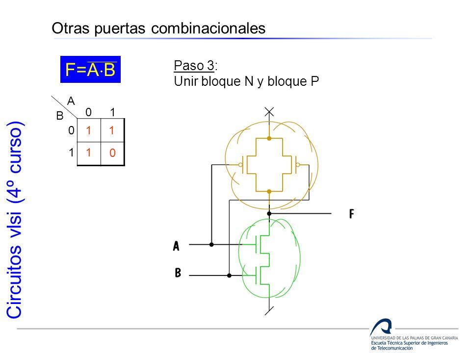 Circuitos vlsi (4º curso) Otras puertas combinacionales F=A B A B 0 1 0 1 11 1 0 Paso 3: Unir bloque N y bloque P