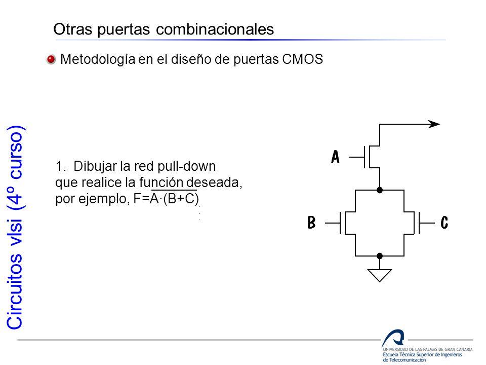 Circuitos vlsi (4º curso) Otras puertas combinacionales Metodología en el diseño de puertas CMOS 1.Dibujar la red pull-down que realice la función des