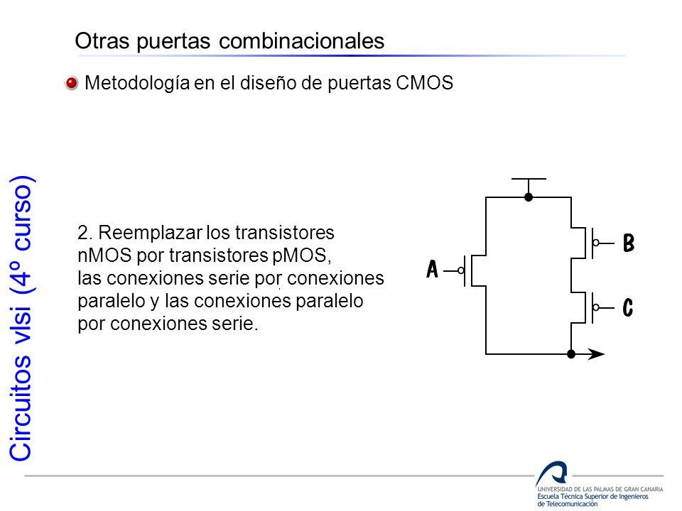 Circuitos vlsi (4º curso) Otras puertas combinacionales Metodología en el diseño de puertas CMOS 2. Reemplazar los transistores nMOS por transistores