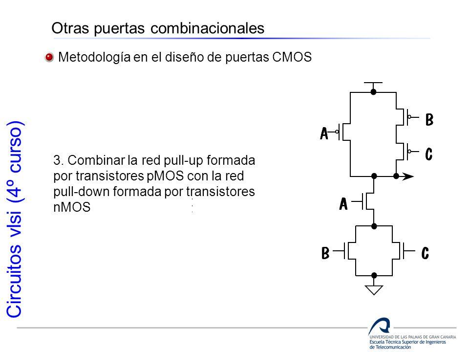 Circuitos vlsi (4º curso) Otras puertas combinacionales Metodología en el diseño de puertas CMOS 3. Combinar la red pull-up formada por transistores p