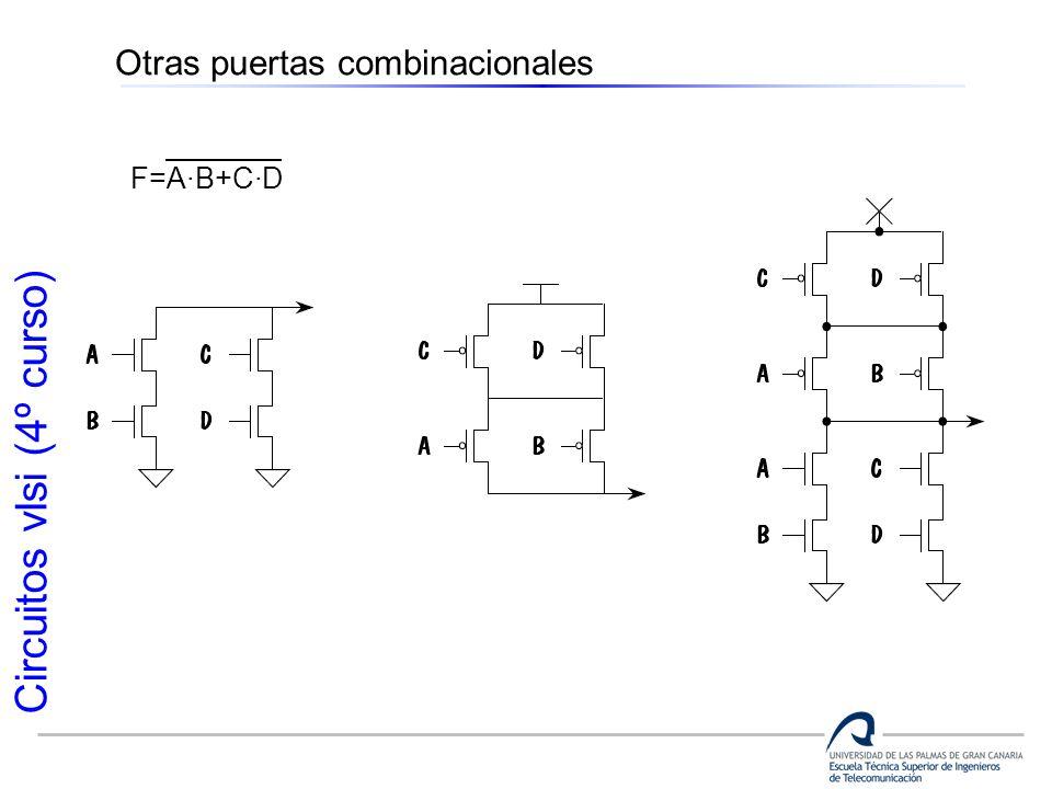 Circuitos vlsi (4º curso) Otras puertas combinacionales F=A·B+C·D