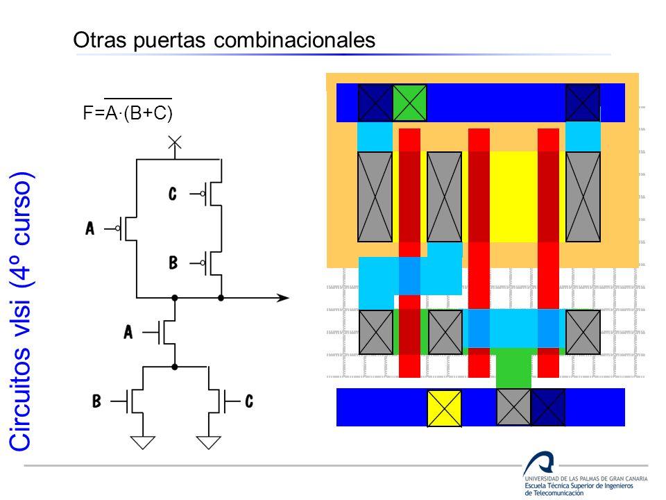 Circuitos vlsi (4º curso) Otras puertas combinacionales F=A·(B+C)