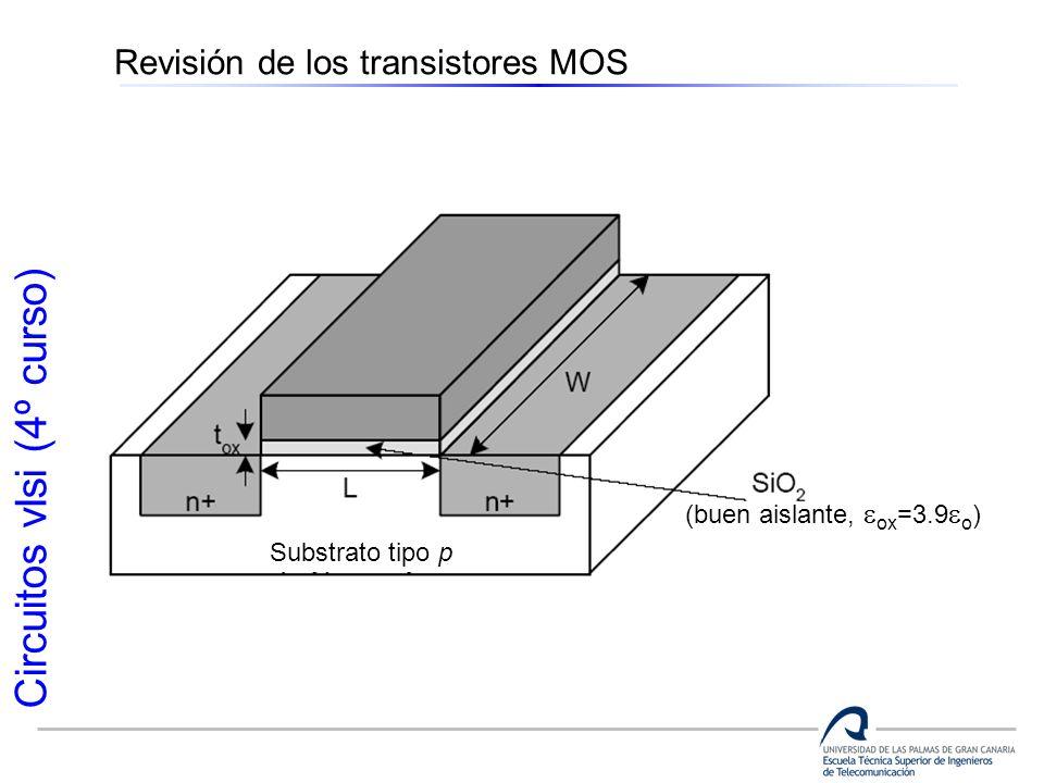 Circuitos vlsi (4º curso) Revisión de los transistores MOS (buen aislante, ox =3.9 o ) Substrato tipo p