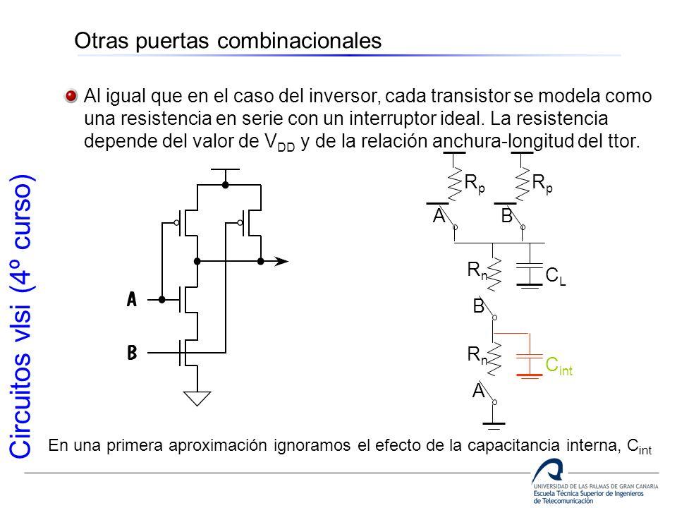 Circuitos vlsi (4º curso) Otras puertas combinacionales Al igual que en el caso del inversor, cada transistor se modela como una resistencia en serie