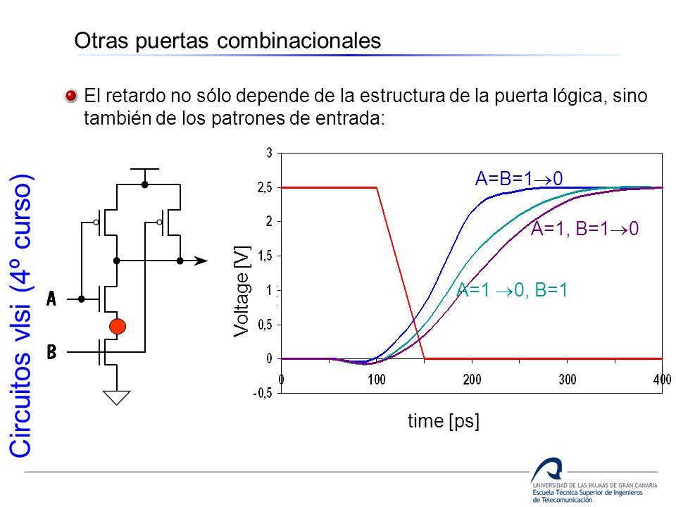 Circuitos vlsi (4º curso) Otras puertas combinacionales El retardo no sólo depende de la estructura de la puerta lógica, sino también de los patrones
