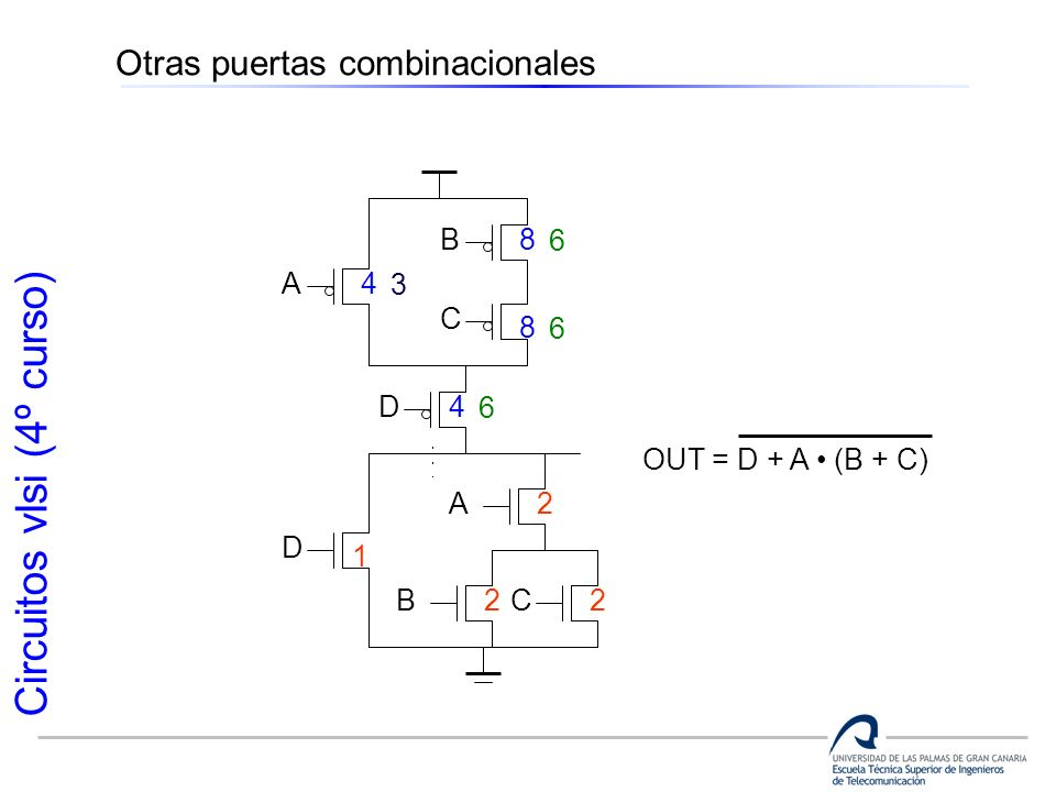 Circuitos vlsi (4º curso) Otras puertas combinacionales OUT = D + A (B + C) D A BC D A B C 1 2 22 4 4 8 8 6 3 6 6