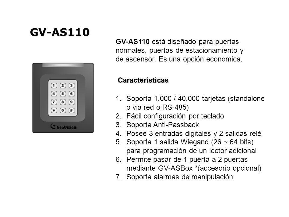 GV-AS110 GV-AS110 está diseñado para puertas normales, puertas de estacionamiento y de ascensor.