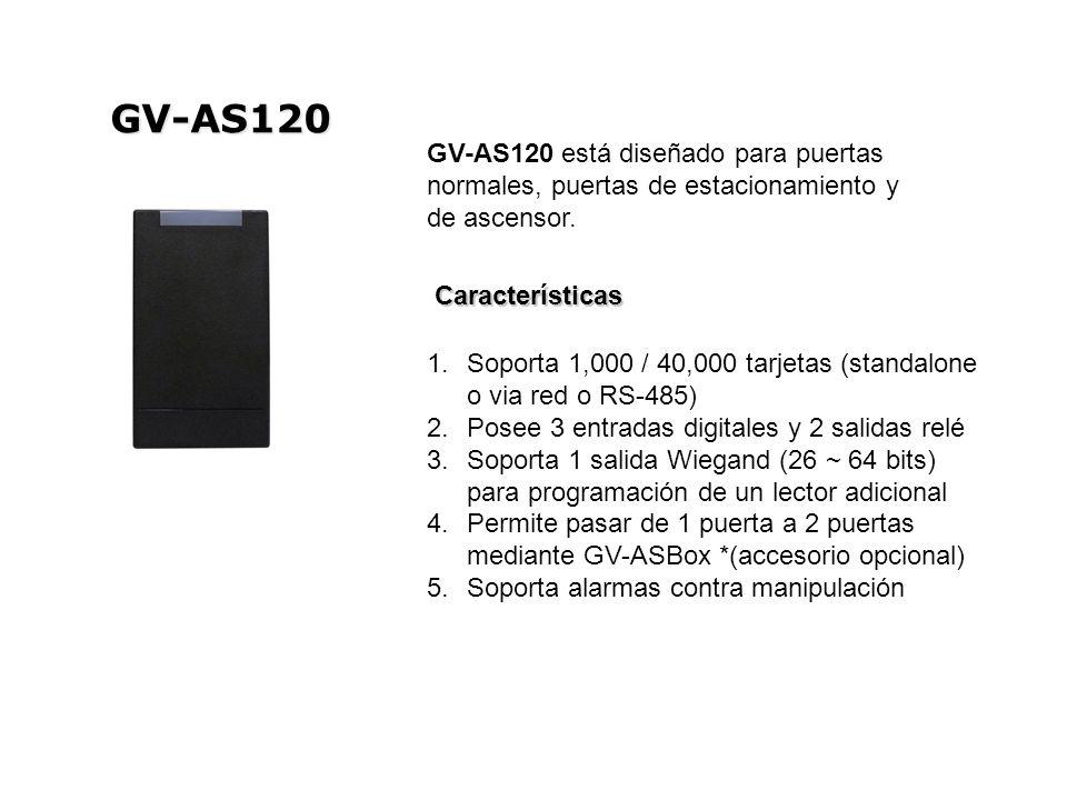 GV-AS120 GV-AS120 está diseñado para puertas normales, puertas de estacionamiento y de ascensor.