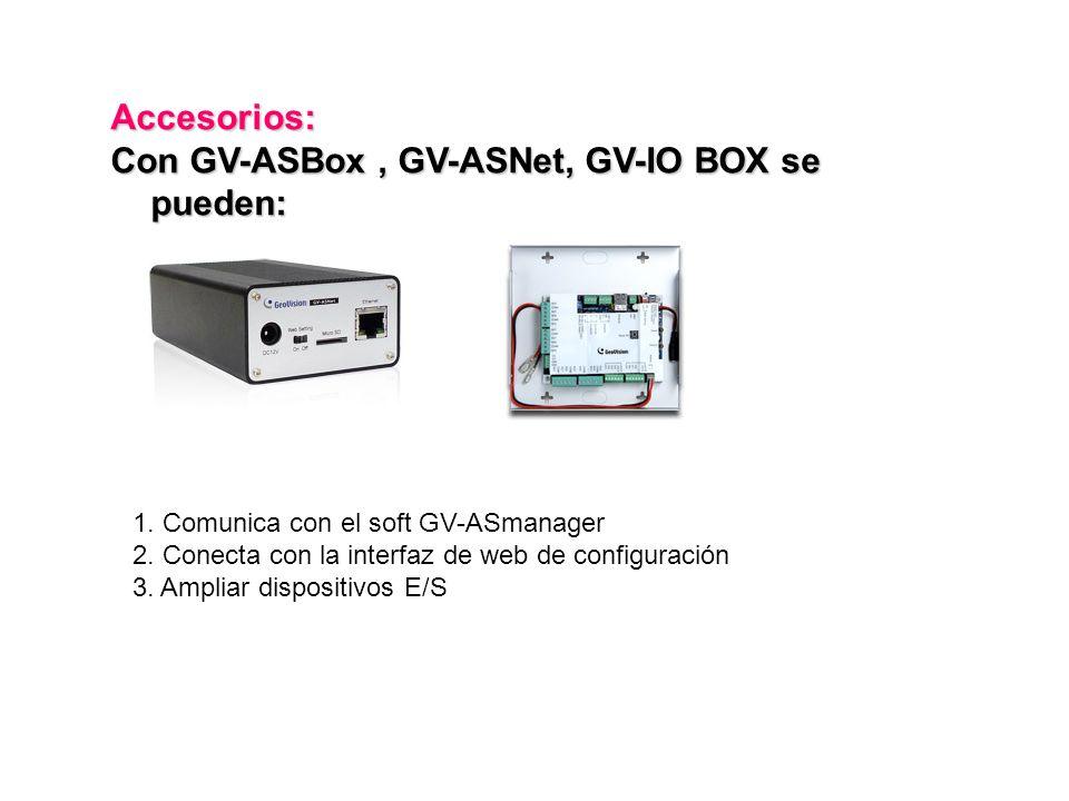 Accesorios: Con GV-ASBox, GV-ASNet, GV-IO BOX se pueden: 1.