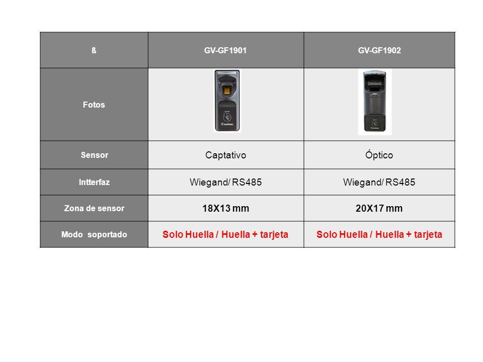 ßGV-GF1901GV-GF1902 Fotos Sensor CaptativoÓptico Intterfaz Wiegand/ RS485 Zona de sensor 18X13 mm20X17 mm Modo soportado Solo Huella / Huella + tarjeta