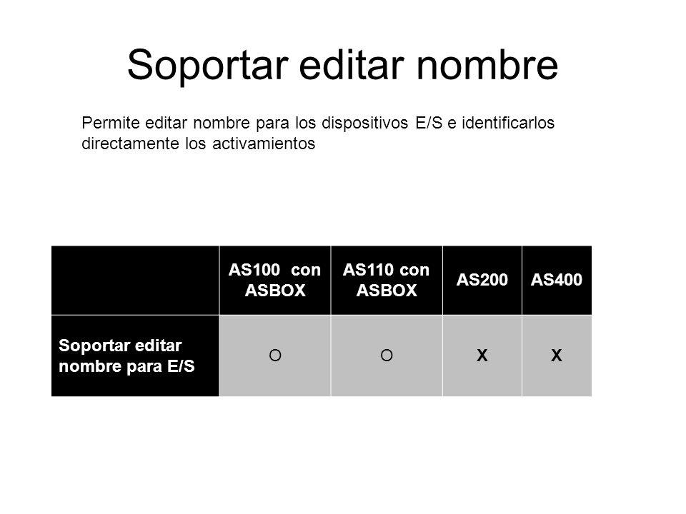 Soportar editar nombre AS100 con ASBOX AS110 con ASBOX AS200AS400 Soportar editar nombre para E/S OOXX Permite editar nombre para los dispositivos E/S e identificarlos directamente los activamientos