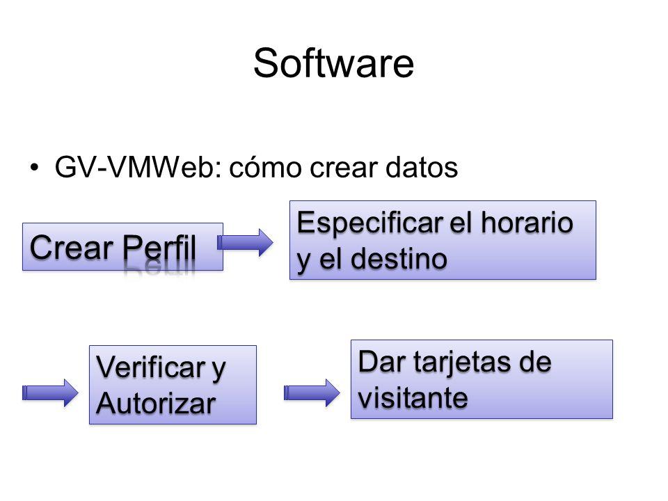 Software GV-VMWeb: cómo crear datos Especificar el horario y el destino Verificar y Autorizar Dar tarjetas de visitante