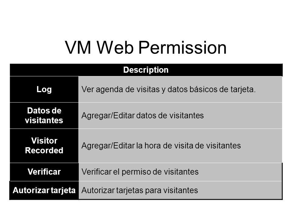 VM Web Permission Description LogVer agenda de visitas y datos básicos de tarjeta.
