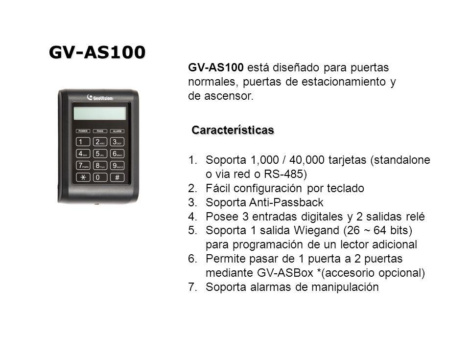 GV-AS100 GV-AS100 está diseñado para puertas normales, puertas de estacionamiento y de ascensor.
