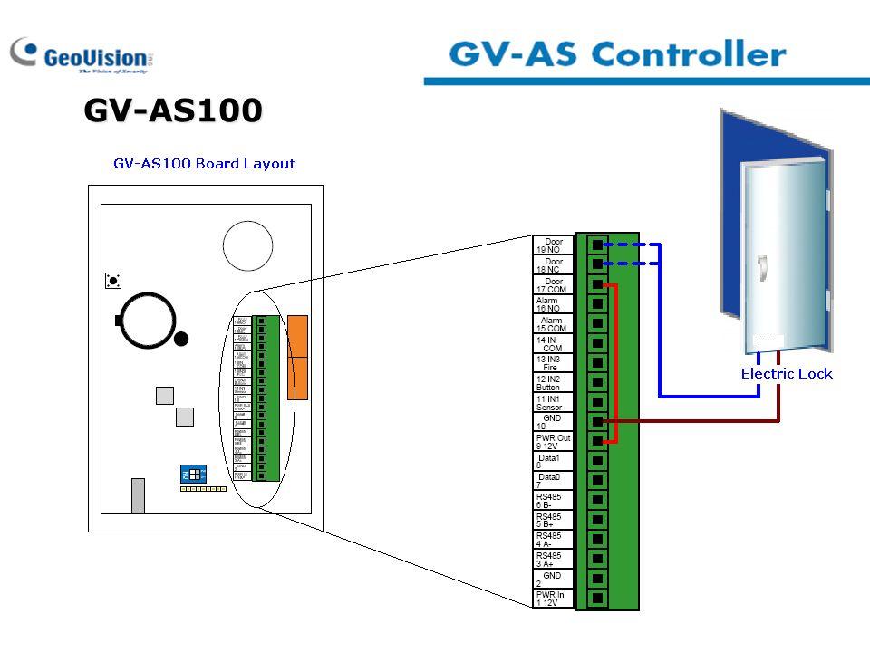 GV-AS100