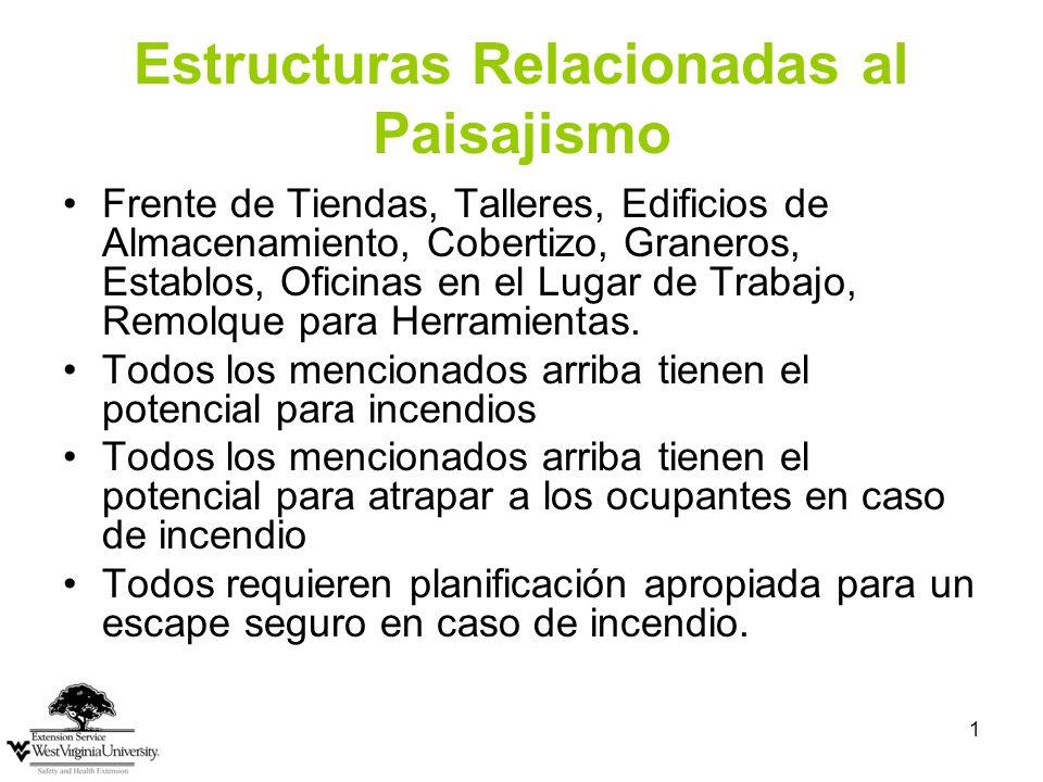 1 Estructuras Relacionadas al Paisajismo Frente de Tiendas, Talleres, Edificios de Almacenamiento, Cobertizo, Graneros, Establos, Oficinas en el Lugar de Trabajo, Remolque para Herramientas.