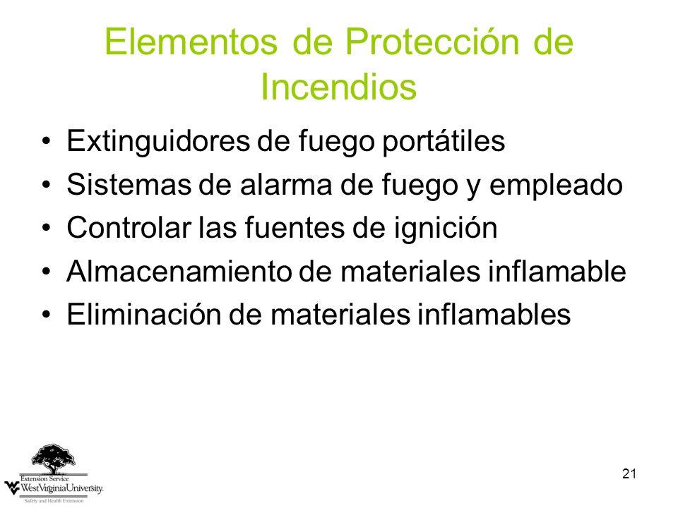 21 Elementos de Protección de Incendios Extinguidores de fuego portátiles Sistemas de alarma de fuego y empleado Controlar las fuentes de ignición Almacenamiento de materiales inflamable Eliminación de materiales inflamables