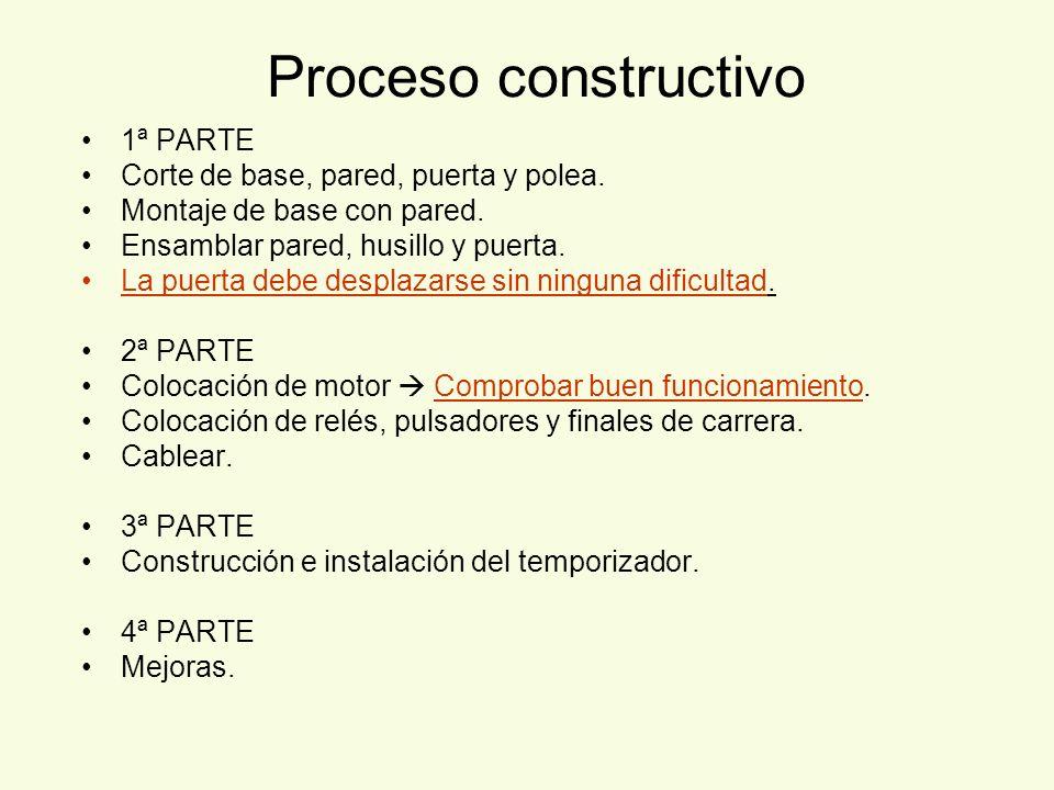 Proceso constructivo 1ª PARTE Corte de base, pared, puerta y polea. Montaje de base con pared. Ensamblar pared, husillo y puerta. La puerta debe despl