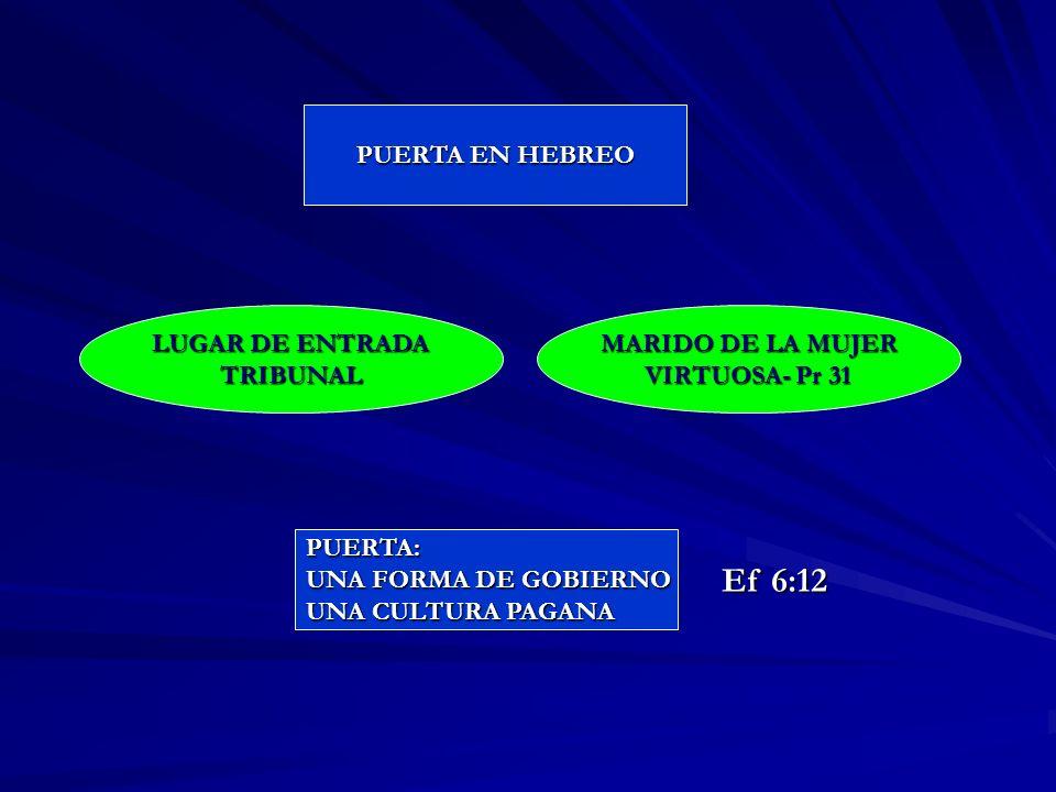 PUERTA EN HEBREO LUGAR DE ENTRADA TRIBUNAL MARIDO DE LA MUJER VIRTUOSA- Pr 31 PUERTA: UNA FORMA DE GOBIERNO UNA CULTURA PAGANA Ef 6:12