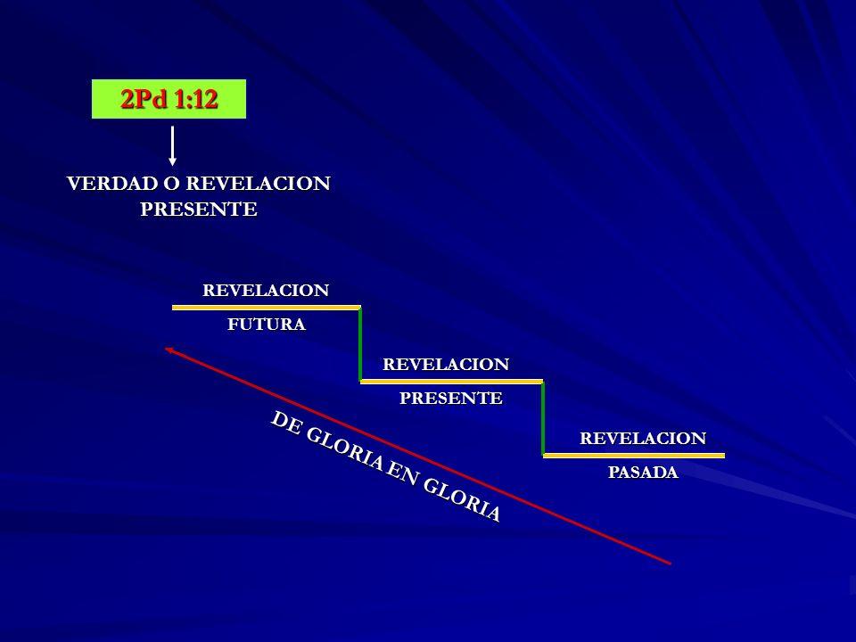 2Pd 1:12 VERDAD O REVELACION PRESENTE REVELACIONFUTURA REVELACIONPRESENTE REVELACIONPASADA DE GLORIA EN GLORIA