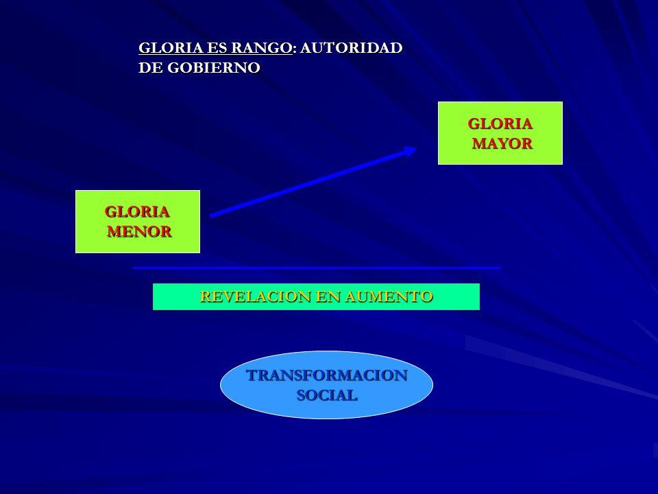 GLORIA MENOR MENOR GLORIA MAYOR MAYOR GLORIA ES RANGO: AUTORIDAD DE GOBIERNO REVELACION EN AUMENTO TRANSFORMACIONSOCIAL