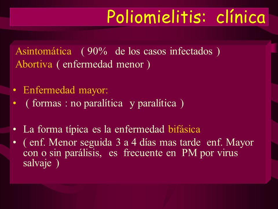 Poliomielitis: clínica Asintomática ( 90% de los casos infectados ) Abortiva ( enfermedad menor ) Enfermedad mayor: ( formas : no paralítica y paralít