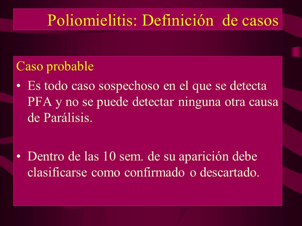 Poliomielitis: Definición de casos Caso probable Es todo caso sospechoso en el que se detecta PFA y no se puede detectar ninguna otra causa de Parális