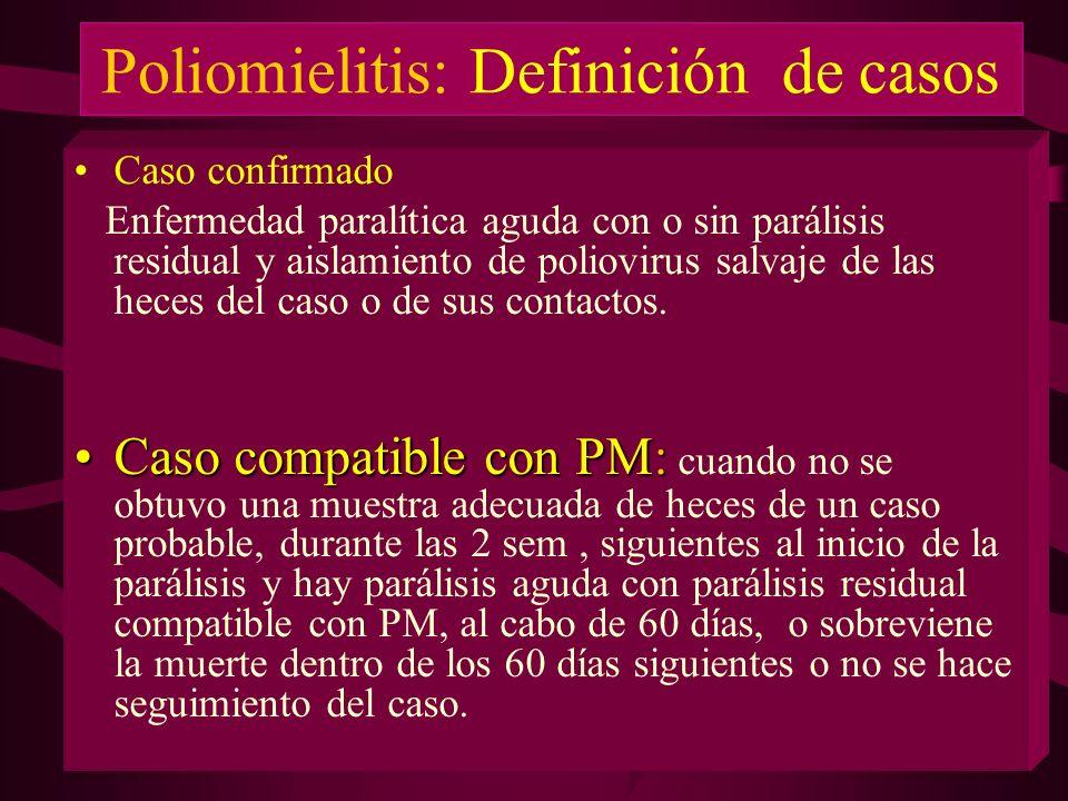 Poliomielitis: Definición de casos Caso confirmado Enfermedad paralítica aguda con o sin parálisis residual y aislamiento de poliovirus salvaje de las