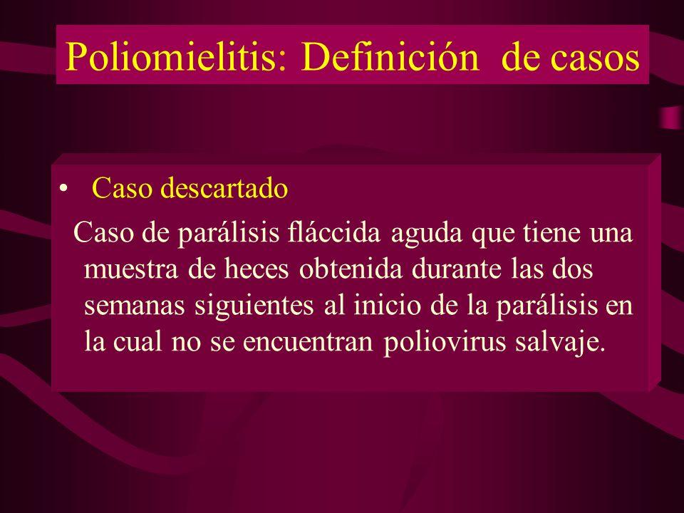 Poliomielitis: Definición de casos Caso descartado Caso de parálisis fláccida aguda que tiene una muestra de heces obtenida durante las dos semanas si