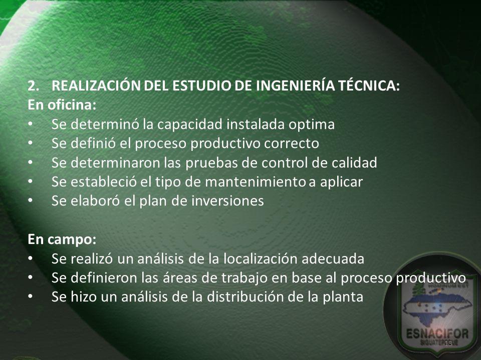 2.REALIZACIÓN DEL ESTUDIO DE INGENIERÍA TÉCNICA: En oficina: Se determinó la capacidad instalada optima Se definió el proceso productivo correcto Se d