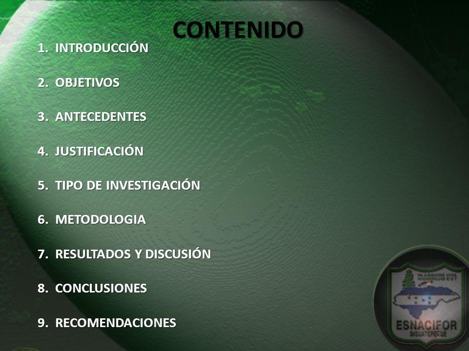 CONTENIDO 1.INTRODUCCIÓN 2.OBJETIVOS 3.ANTECEDENTES 4.JUSTIFICACIÓN 5.TIPO DE INVESTIGACIÓN 6.METODOLOGIA 7.RESULTADOS Y DISCUSIÓN 8.CONCLUSIONES 9.RE