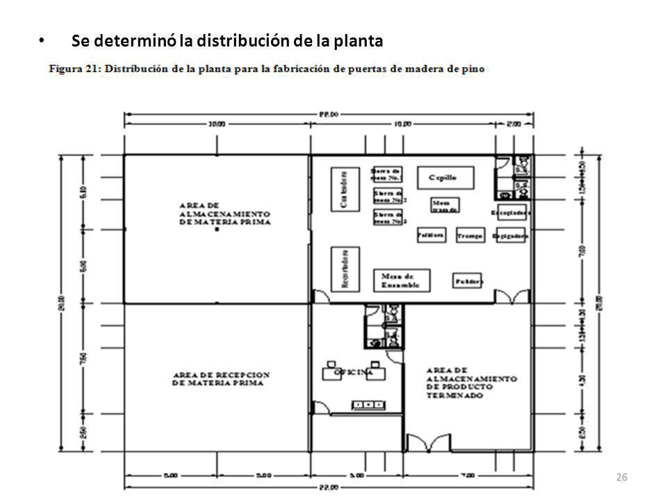 Se determinó la distribución de la planta 26