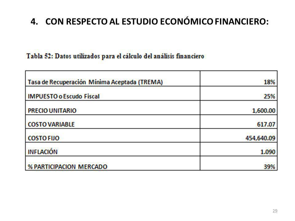 4.CON RESPECTO AL ESTUDIO ECONÓMICO FINANCIERO: 29