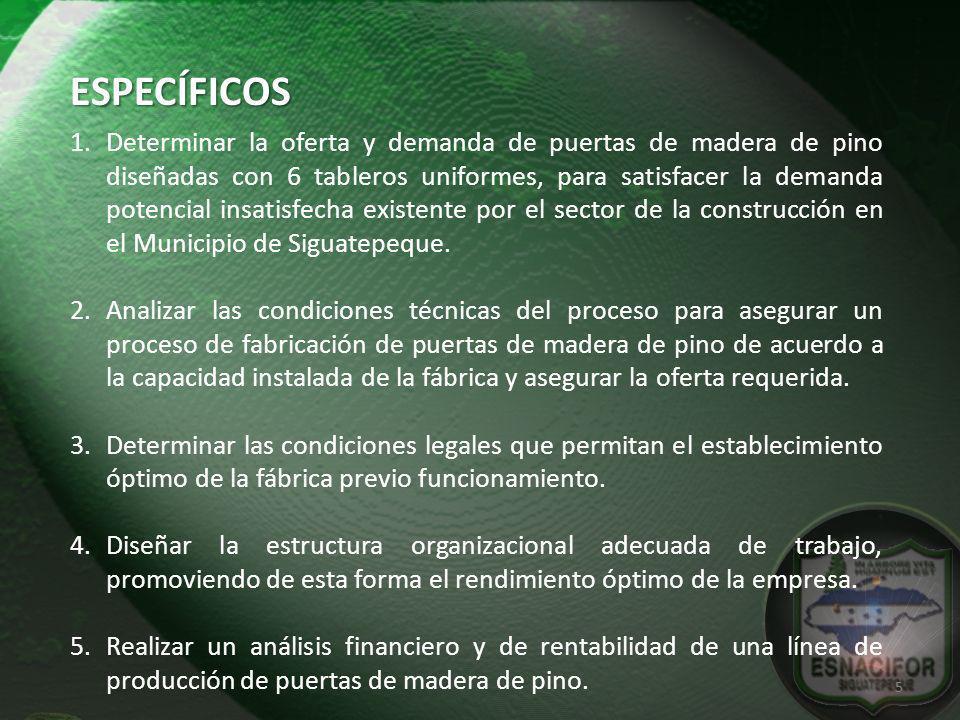ESPECÍFICOS 1.Determinar la oferta y demanda de puertas de madera de pino diseñadas con 6 tableros uniformes, para satisfacer la demanda potencial ins