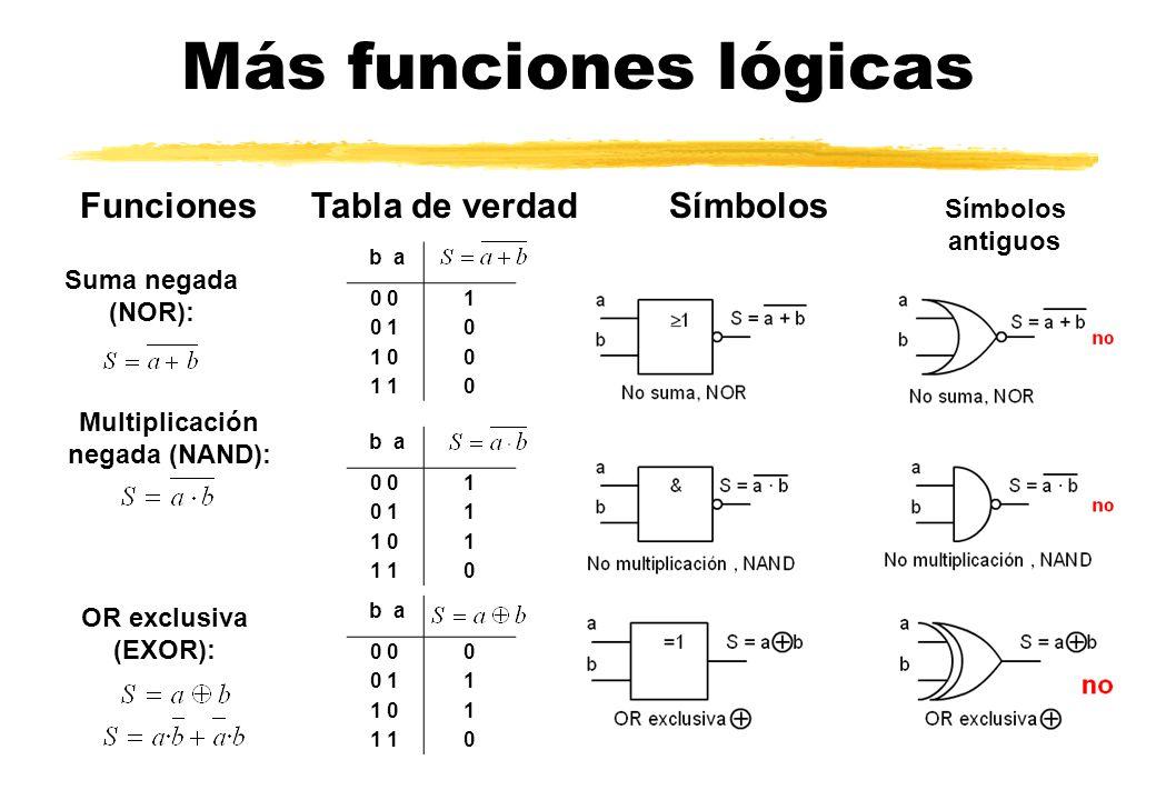 Más funciones lógicas Símbolos Suma negada (NOR): FuncionesTabla de verdad Multiplicación negada (NAND): OR exclusiva (EXOR): b a 0 1 0 10 1 00 1 0 b a 0 1 0 11 1 01 1 0 Símbolos antiguos b a 0 0 0 11 1 01 1 0