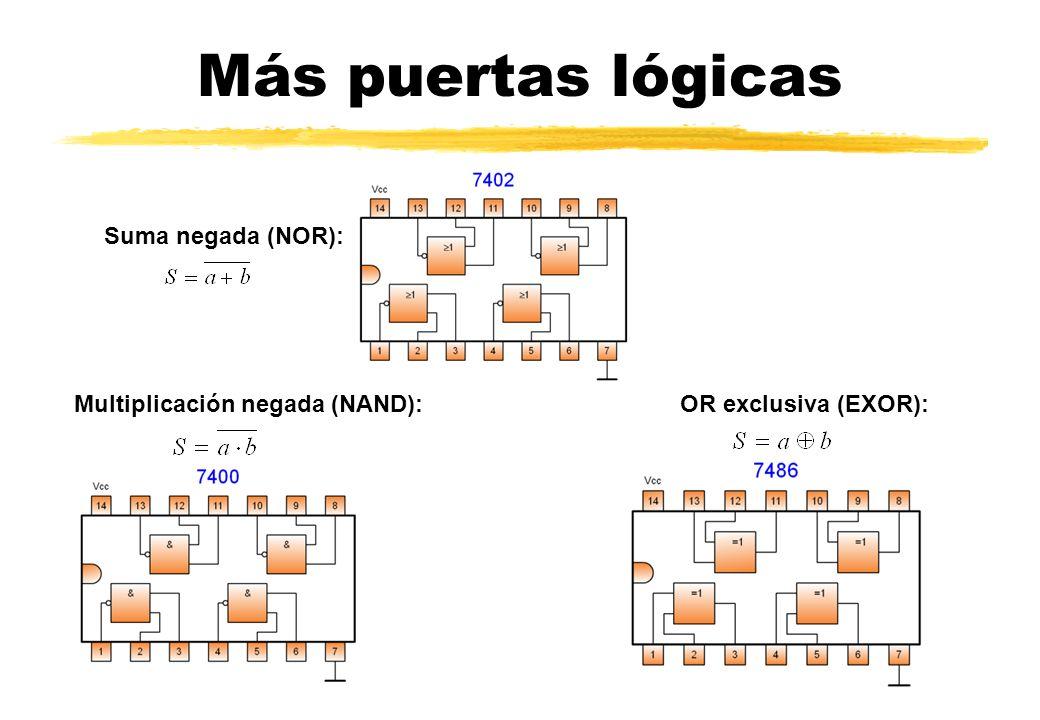 Más puertas lógicas Suma negada (NOR): Multiplicación negada (NAND):OR exclusiva (EXOR):