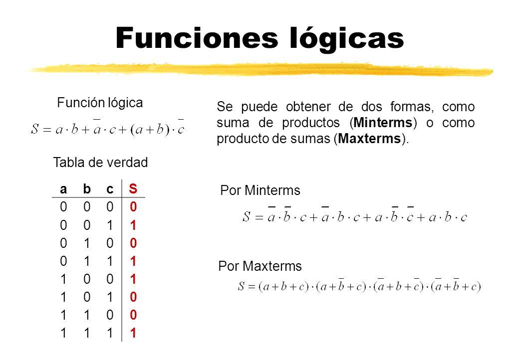 Funciones lógicas Función lógica abcS 0000 0011 0100 0111 1001 1010 1100 1111 Tabla de verdad Por Minterms Se puede obtener de dos formas, como suma de productos (Minterms) o como producto de sumas (Maxterms).