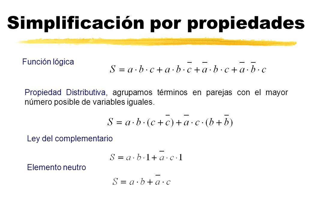 Simplificación por propiedades Función lógica Propiedad Distributiva, agrupamos términos en parejas con el mayor número posible de variables iguales.