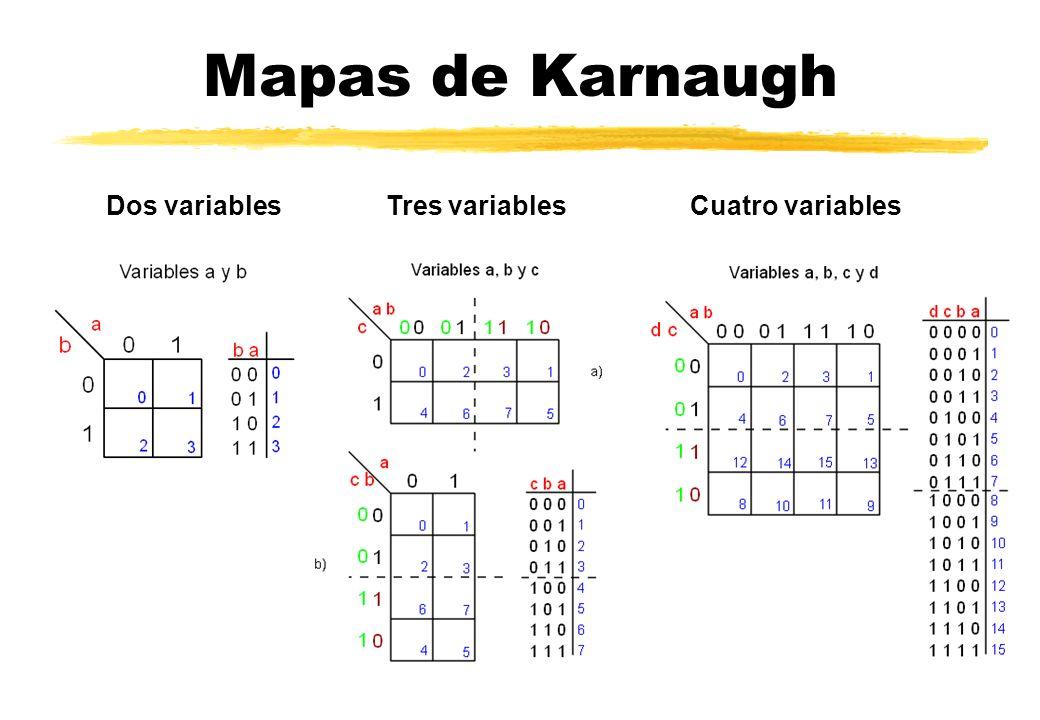 Mapas de Karnaugh Dos variablesTres variablesCuatro variables