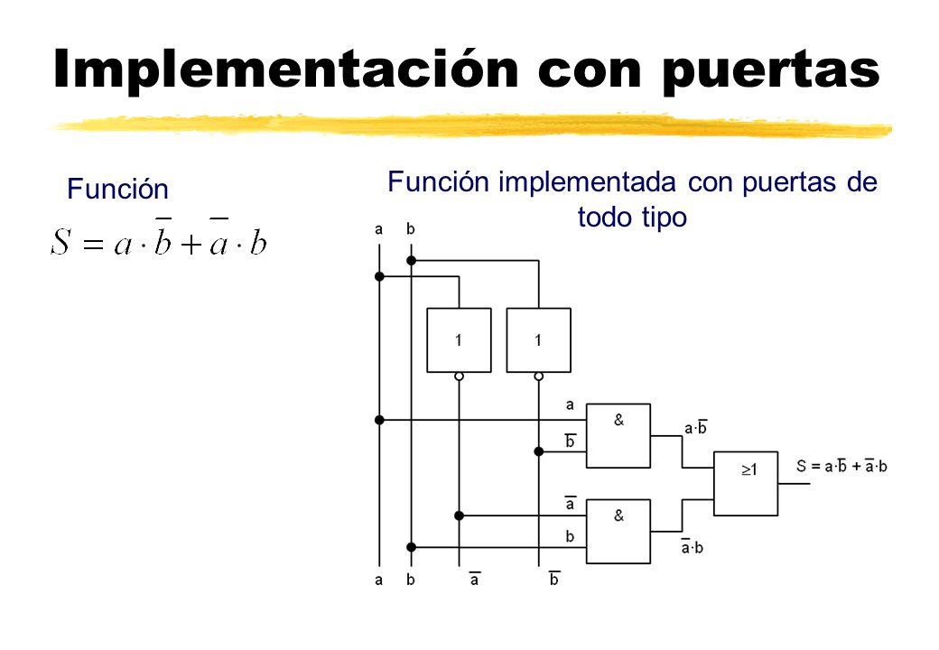Implementación con puertas Función Función implementada con puertas de todo tipo