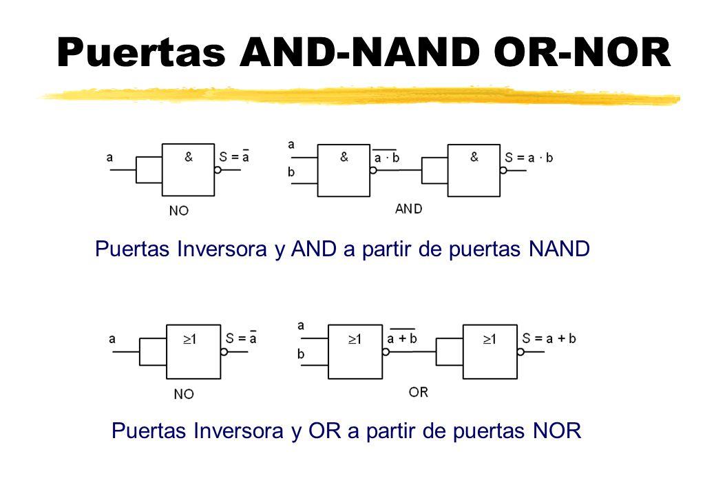 Puertas AND-NAND OR-NOR Puertas Inversora y AND a partir de puertas NAND Puertas Inversora y OR a partir de puertas NOR
