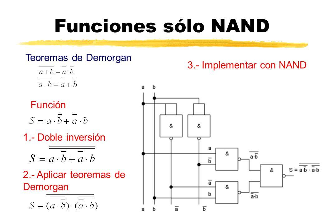 Funciones sólo NAND Teoremas de Demorgan Función 1.- Doble inversión 2.- Aplicar teoremas de Demorgan 3.- Implementar con NAND