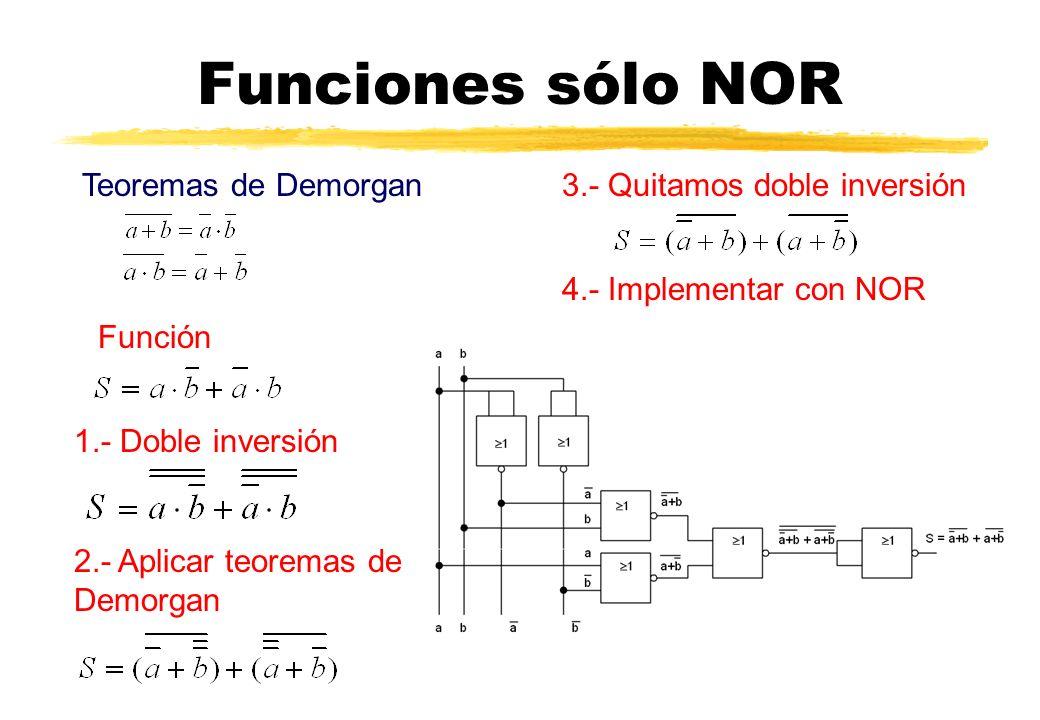 Funciones sólo NOR Teoremas de Demorgan Función 1.- Doble inversión 2.- Aplicar teoremas de Demorgan 3.- Quitamos doble inversión 4.- Implementar con NOR