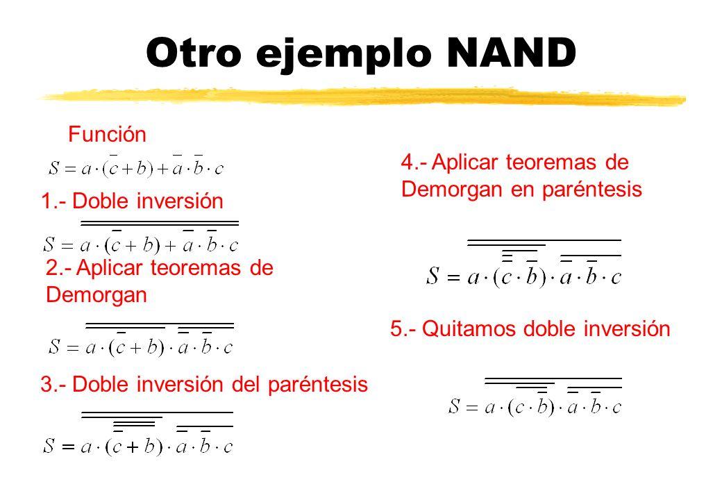 Otro ejemplo NAND Función 1.- Doble inversión 2.- Aplicar teoremas de Demorgan 3.- Doble inversión del paréntesis 4.- Aplicar teoremas de Demorgan en paréntesis 5.- Quitamos doble inversión